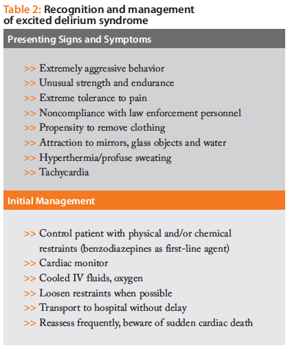 Recognition and management of excited delirium syndrome