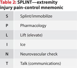 prehospital pain management